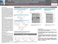 2019 ASH Poster - CG-806, a First-in-Class Pan-FLT3/Pan-BTK Inhibitor, Exhibits Broad Signaling Inhibition in Chronic Lymphocytic Leukemia Cells