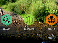 VF Sustainability & Responsibility Report