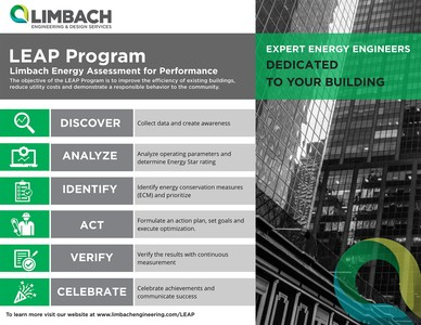 How's Your Building Performing? Limbach Energy Assessment & Performance (LEAP)