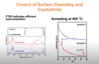 CHS enables deposition of AMORPHOUS silicon!