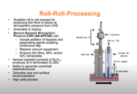 Roll-to-Roll Processing