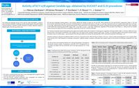 Activity of SCY-078 against <em>Candida spp</em>. obtained by EUCAST and CLSI procedures