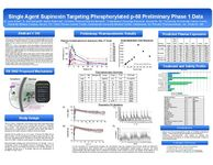 Single Agent Supinoxin Targeting Phosphorylated p-68, Preliminary Phase I Data