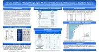 Results of a Phase 1 Study of Single Agent RX-3117: An Oral Antimetabolite Nucleoside to Treat Solid Tumors