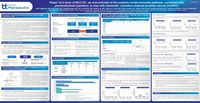 BioXcel Therapeutics Presented Data at the SITC's 35th Anniversary Annual Meeting