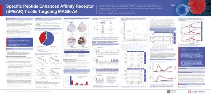 specific peptide enhanced affinity receptor