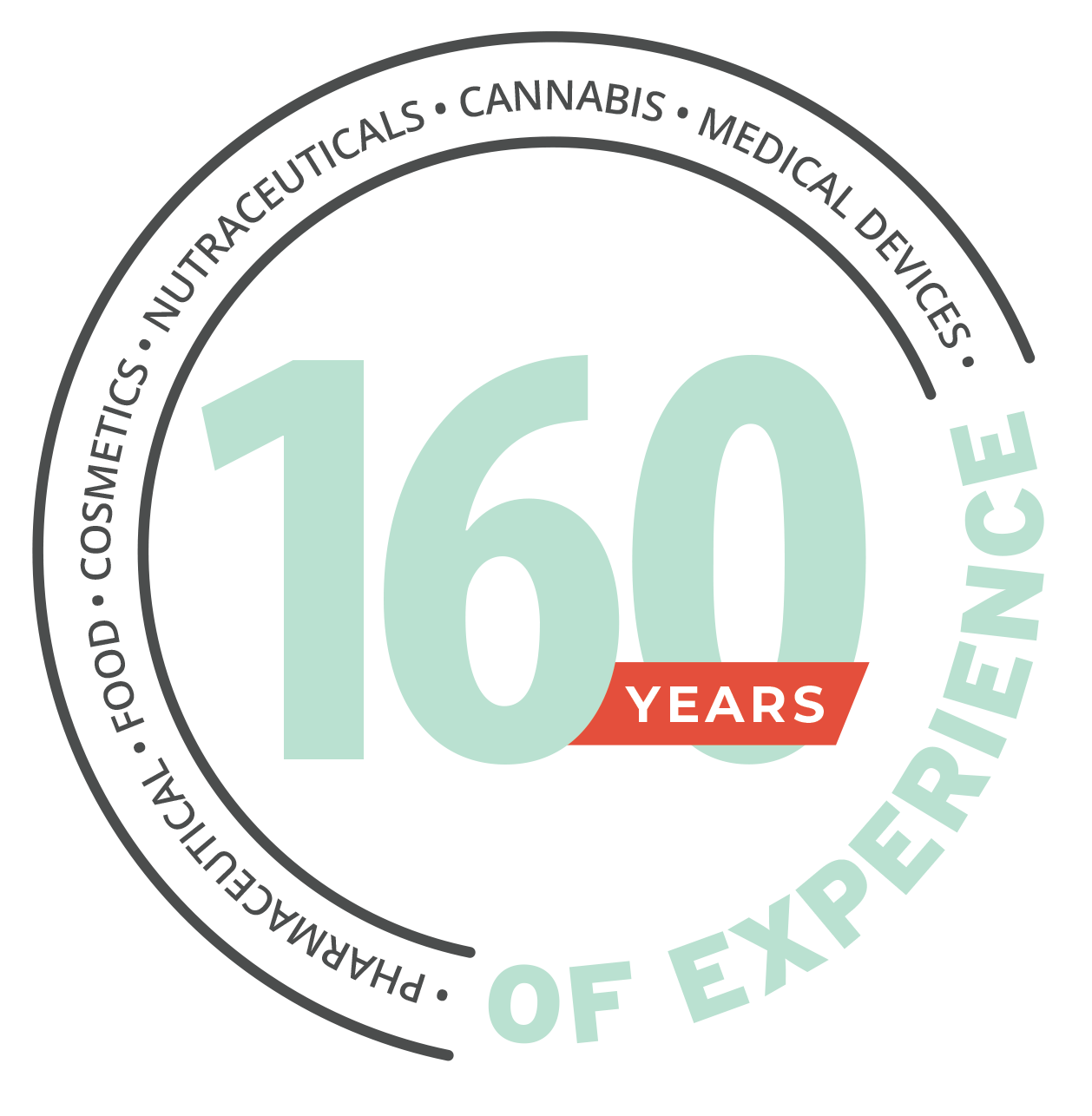 160 Years of Experience