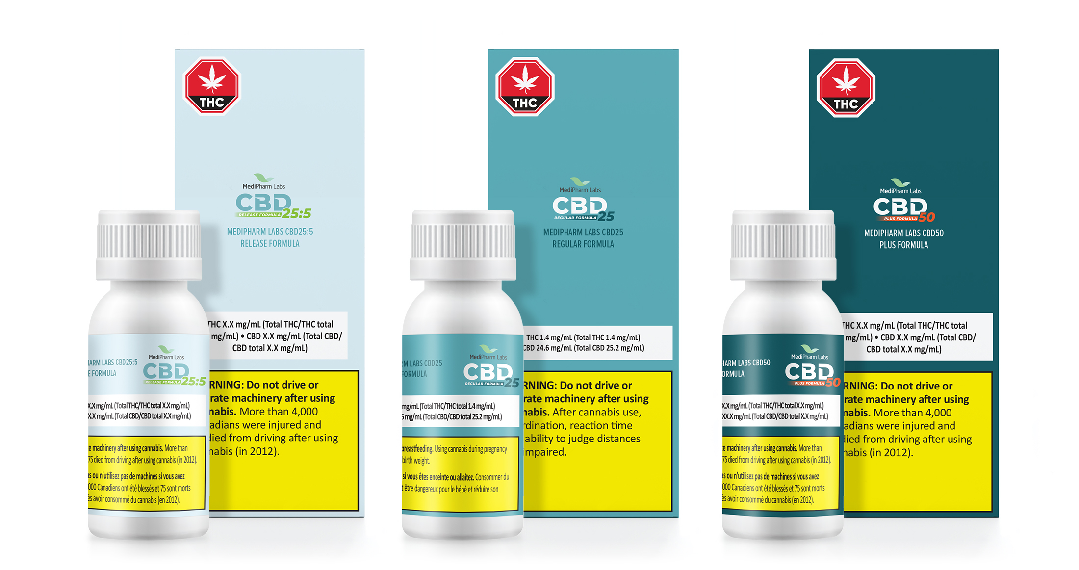 MediPharm Labs CBD REGULAR FORMULA 25