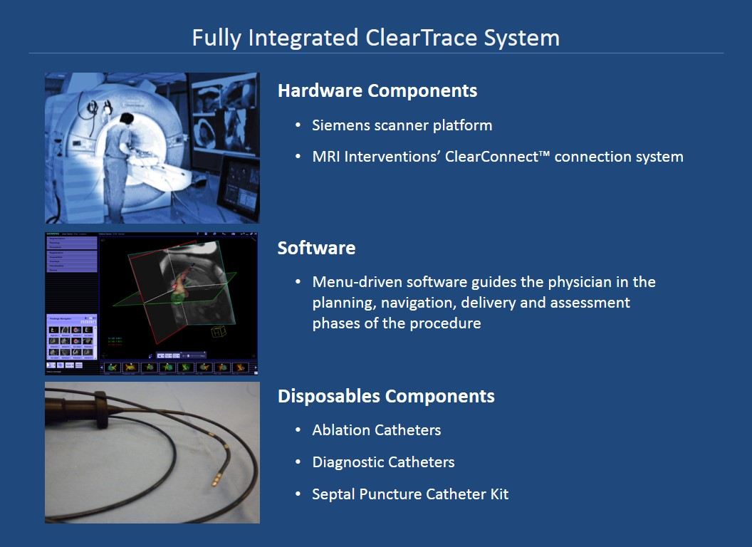 Fully Integrated ClearTrace System