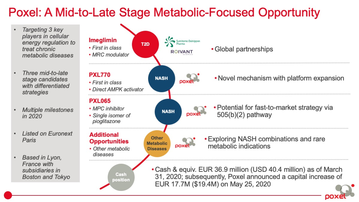 Poxel: A Mid-to-Late Stage Metabolic-Focused Opportunity