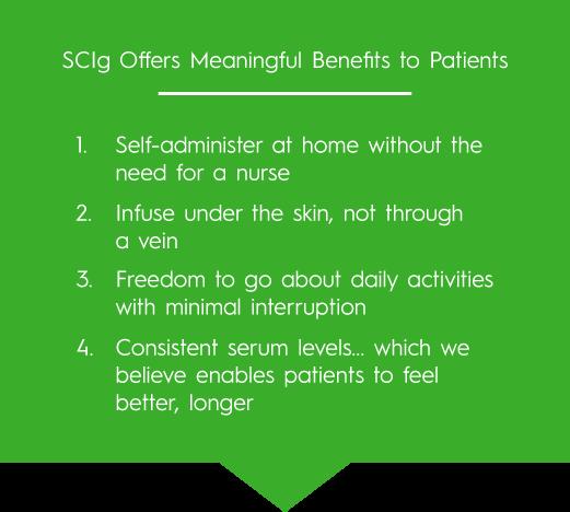 SCIg_Chart