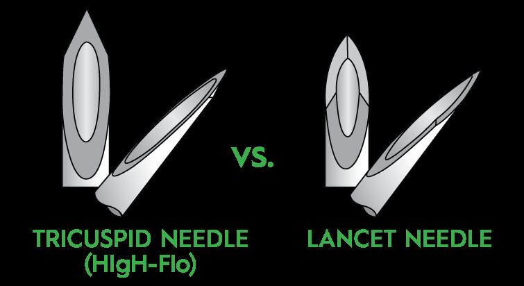 Needle Design