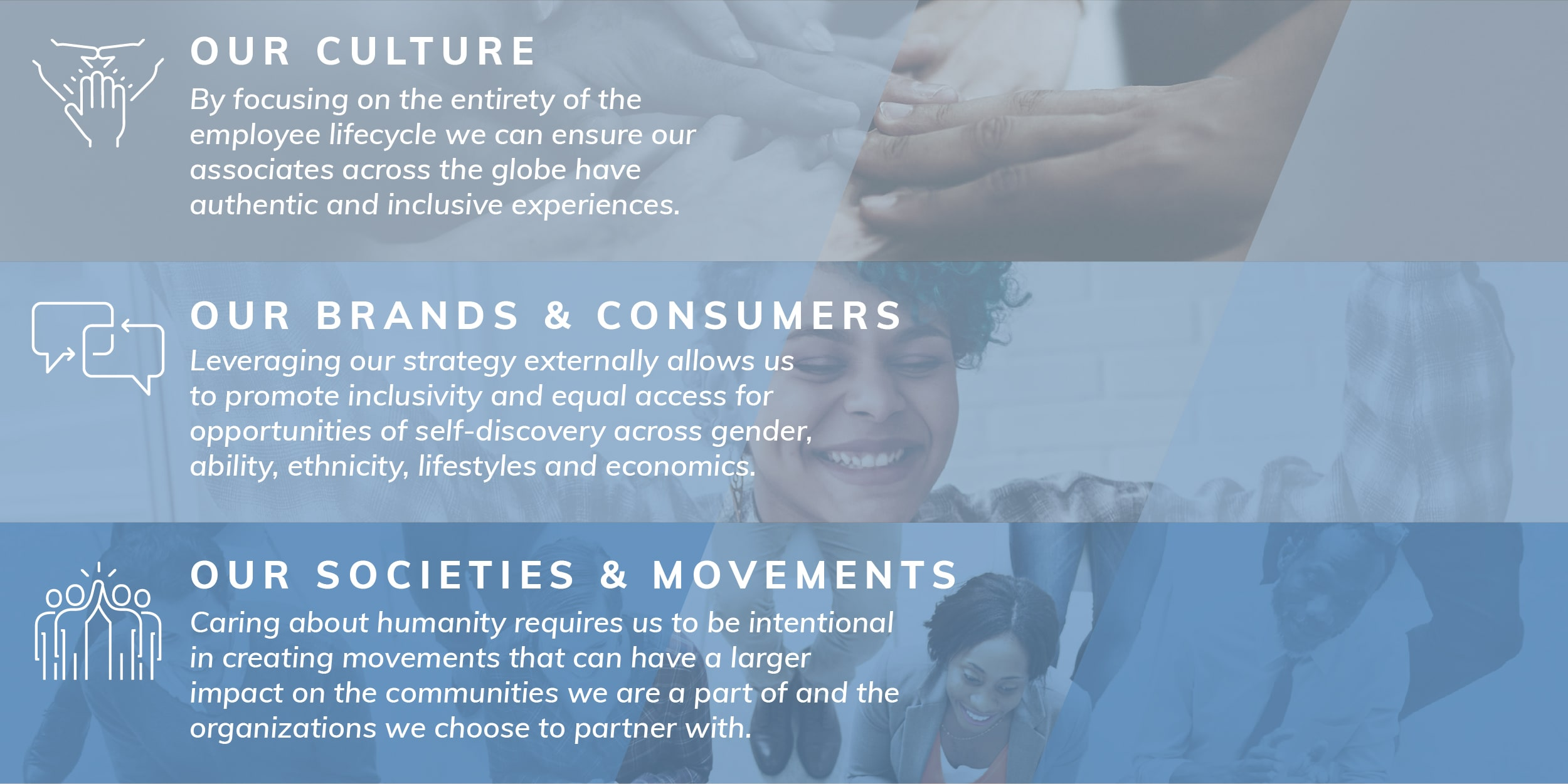 Our Strategic Priorities